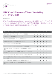 PTC Creo® Elements/Direct® Modeling